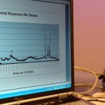 Measurement of air pollution by particle matter / ec.europa.eu